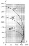 Diagram piły (NOVA, ITM) 500 mm