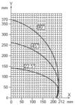 Diagram piły (NOVA, ITM) 600 mm