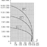 Diagram cięcia 600 mm