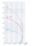 500TSE_diagram ciecia